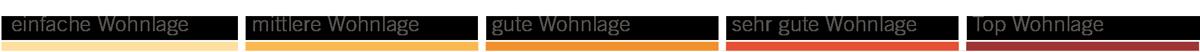 immowerk42-wohnmarktanalyse-legende-01